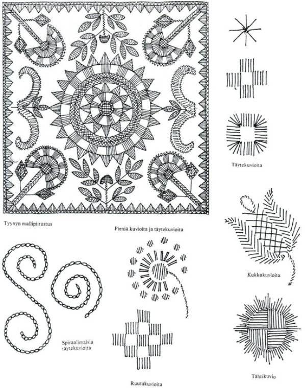 blackwork | EMBROIEDERY | Pinterest | Bordado, Patrones de bordado y ...