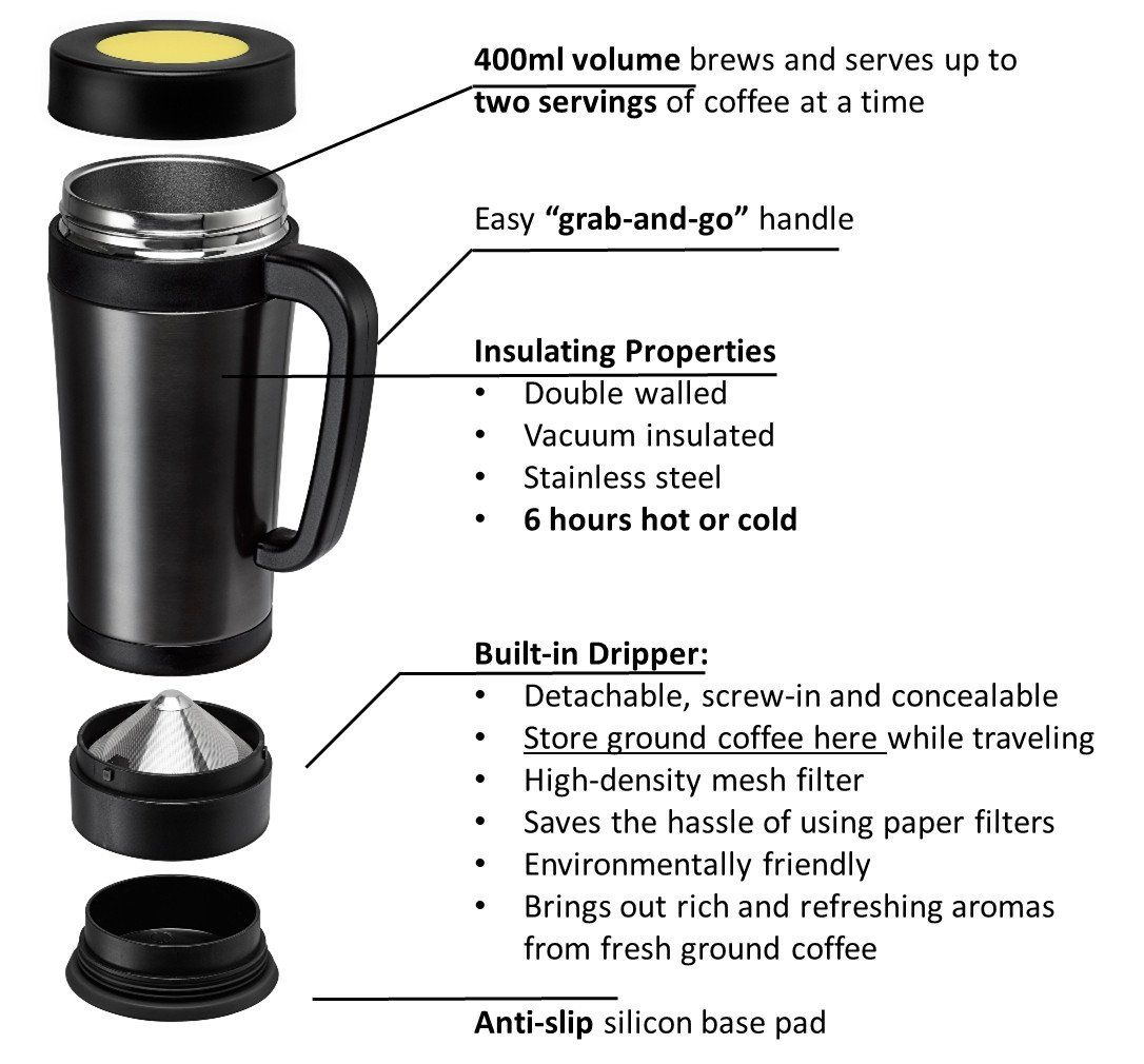 Consumer Associates Pour Over Coffee Maker Thermal Travel