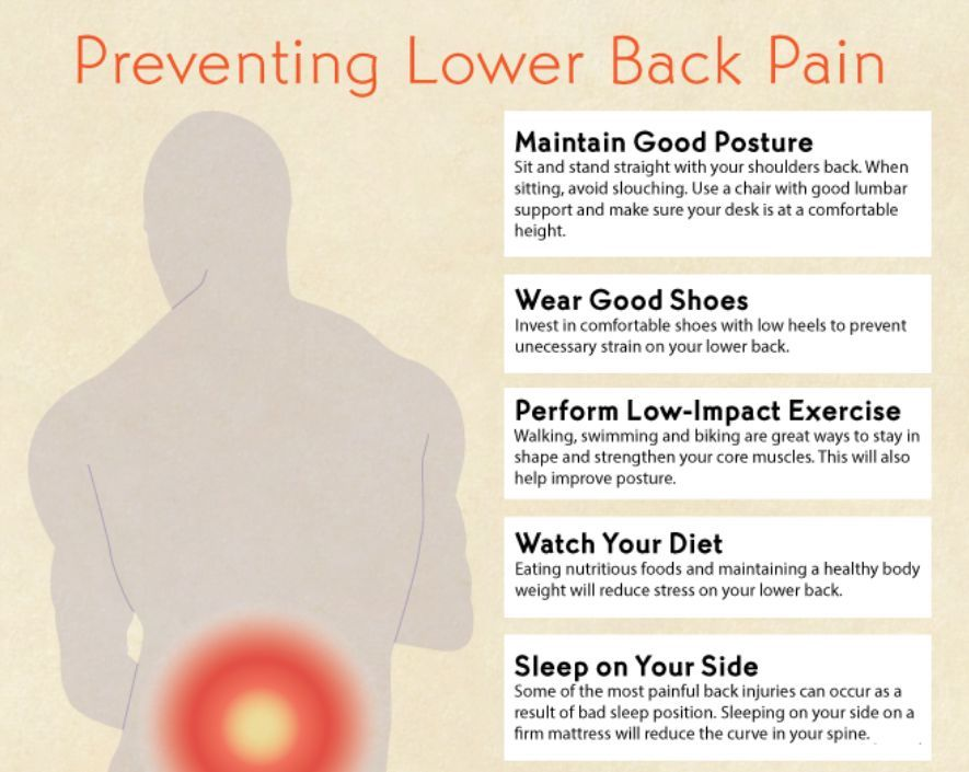 Lumbar Strain Is Among The Most Common Causes Of The Lower Back