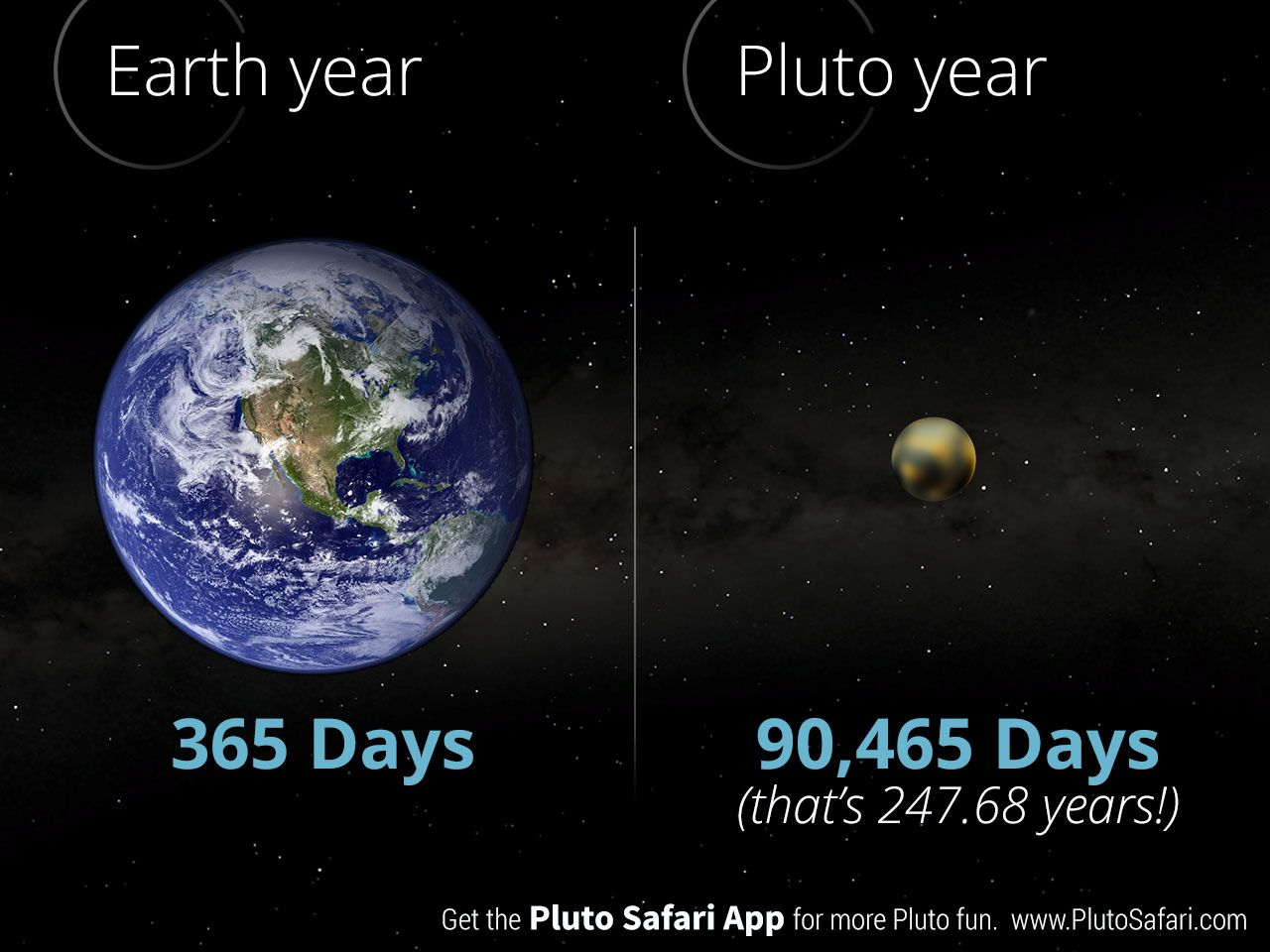 How Long Is A Year On Pluto With Images