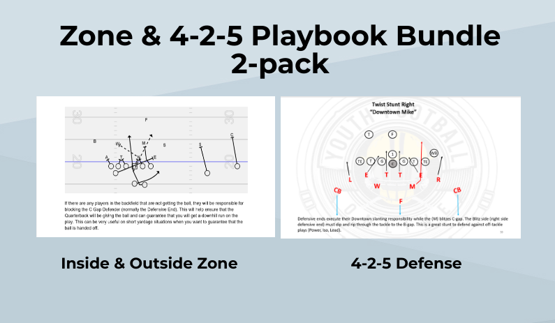 New Zone 4 2 5 Playbook Bundle 2 Pack In 2020 Bundles