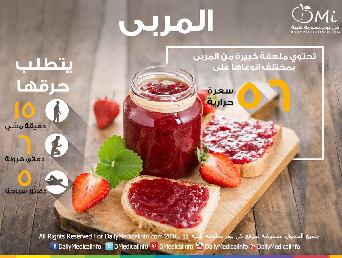 Meraba Food Diet Recipes Fruit