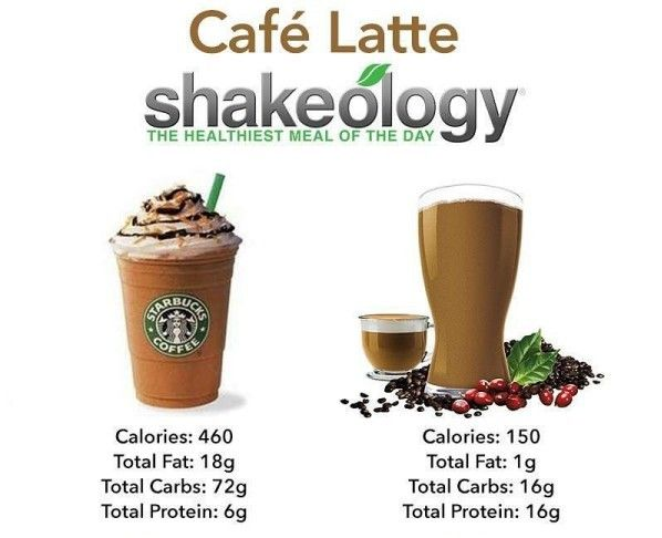 Caf 233 Latte Shakeology Faqs What Does It Taste Like How