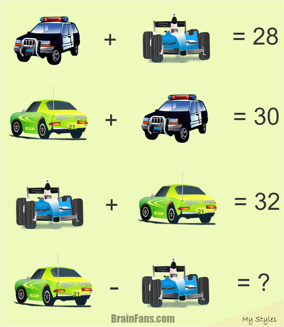 19.6.2017 Cars math puzzle with answer. A formula