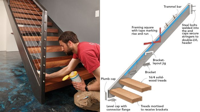 Best Site Built Steel Stringer Stairs Building A House 400 x 300