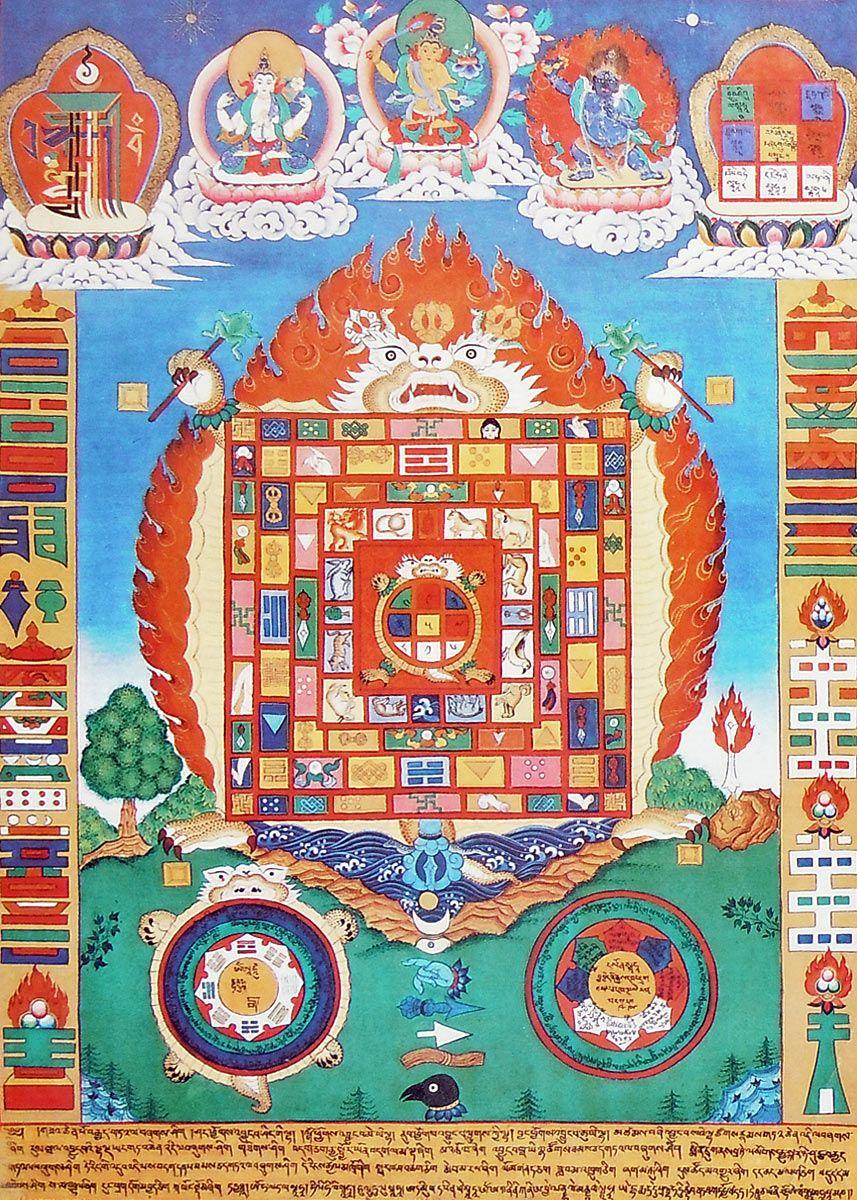 Kalachakra astrology
