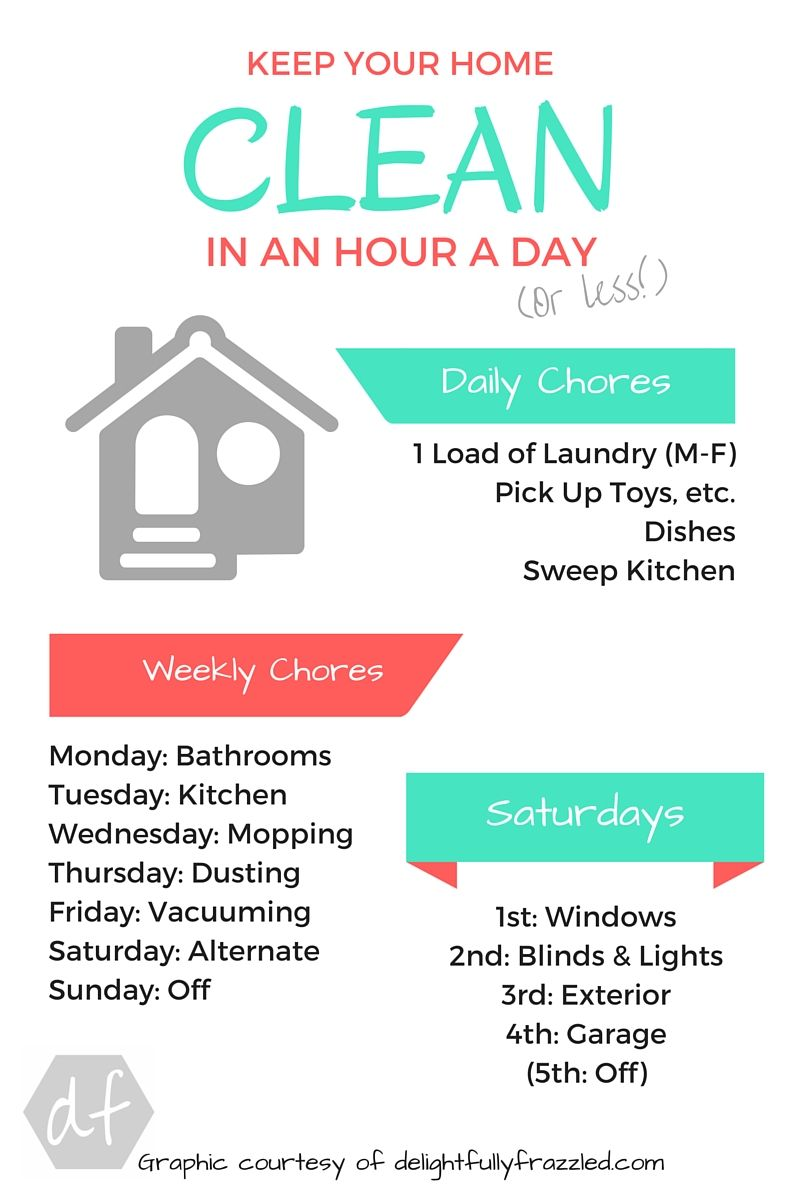 How To Keep A Clean House cleaning chart | how to keep a home clean (even with a toddler