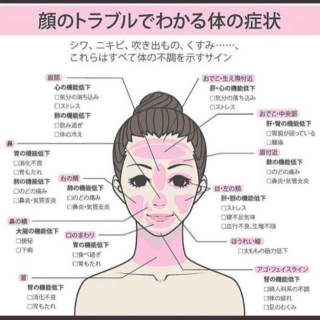 顎にできるニキビ原因