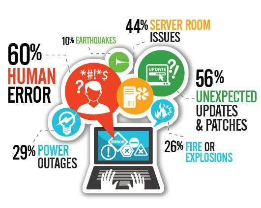 Disaster Recovery Plan, Server Disaster Recovery Solutions by - recovery plan