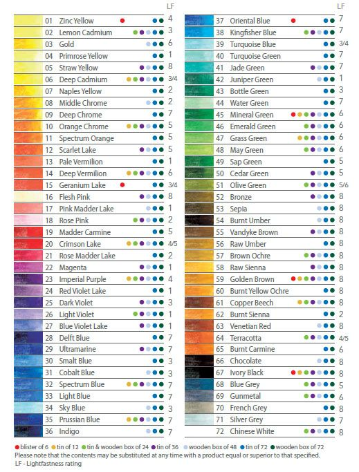Derwent Watercolor Pencil Color Chart Color Pencil Art Colored