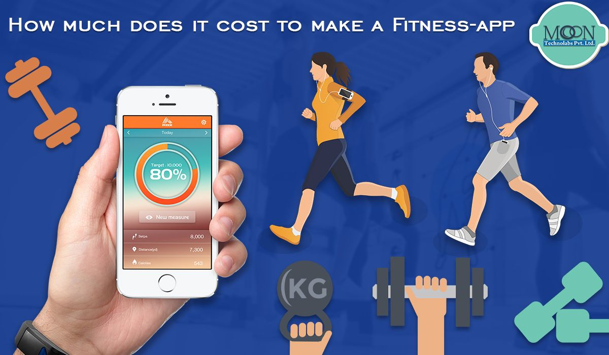 How much does it cost to make a Fitness App? | Workout ...