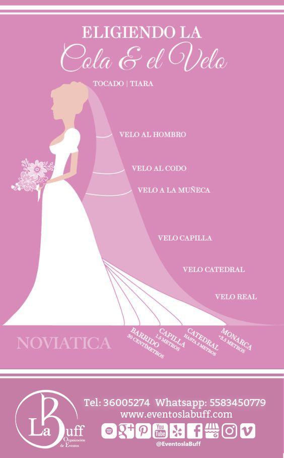 Cómo elegir la cola y el velo de novia? Existen diferentes formas y ...