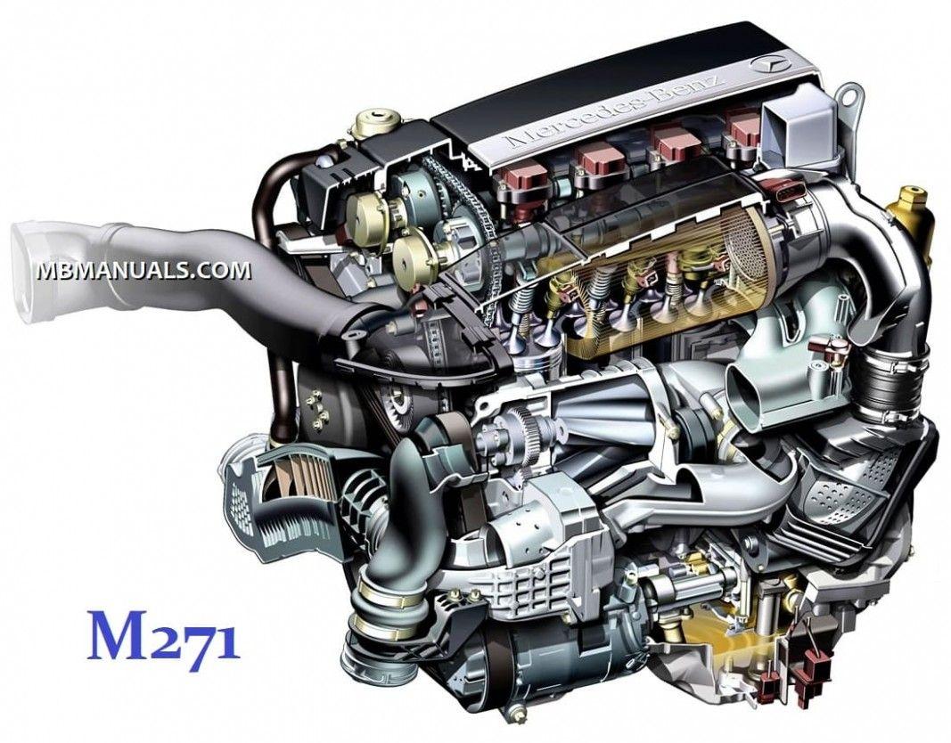 Mercedes M8 Engine Diagram Jakarta In 2020 Mercedes