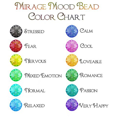 what-does-the-colors-on-a-mood-ring-