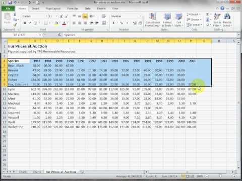 Inserting charts in Google Spreadsheets Google it Pinterest