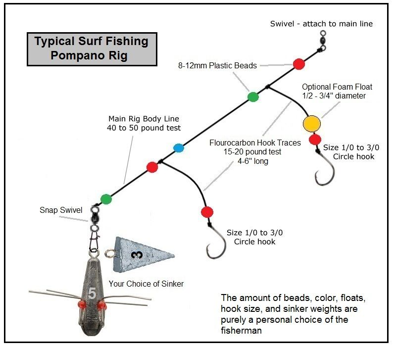 Saltwater pompano fishing rig pesca pinterest pesca for Pier fishing rigs saltwater