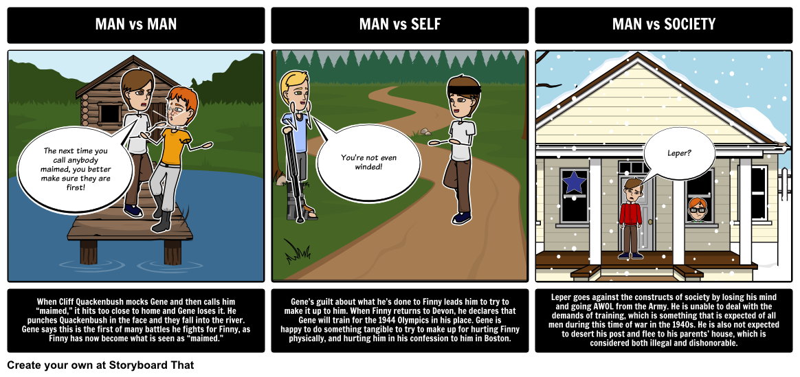 A Separate Peace by John Knowles - Conflict: Internal conflict is a central idea in A Separate Peace. Examine that and the other types of conflict in this activity. Types of conflict include Man vs. Man, Man vs. Self, and Man vs. Society.