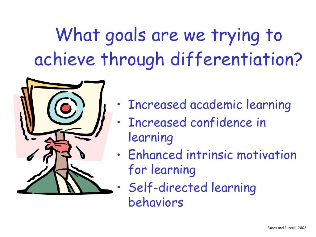 Differentiation Powerpoint For Tuesday Pd