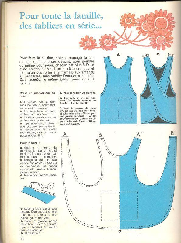 Tablier Croise Pour Petite Fille Schorten Vintage Naaien