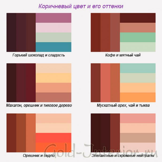 Сочетания цветов коричневый