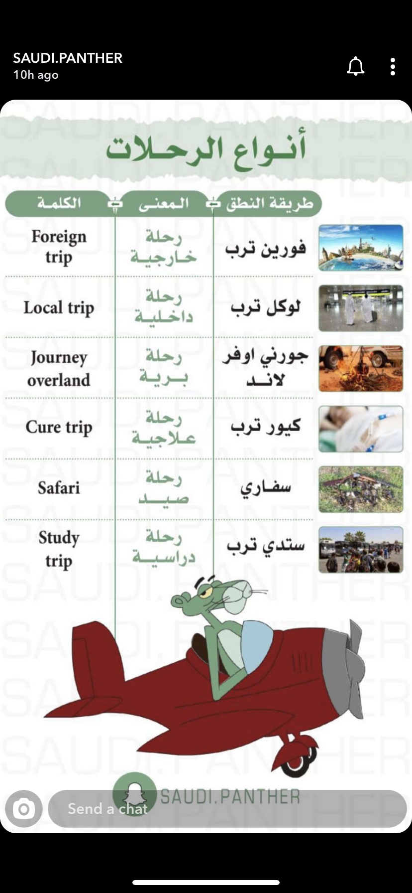 Pin By Faten Mohammed Joudah On Travel Tips Learn English Vocabulary English Language Learning Learn English