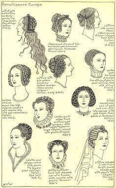 italian renaissance women hairstyles