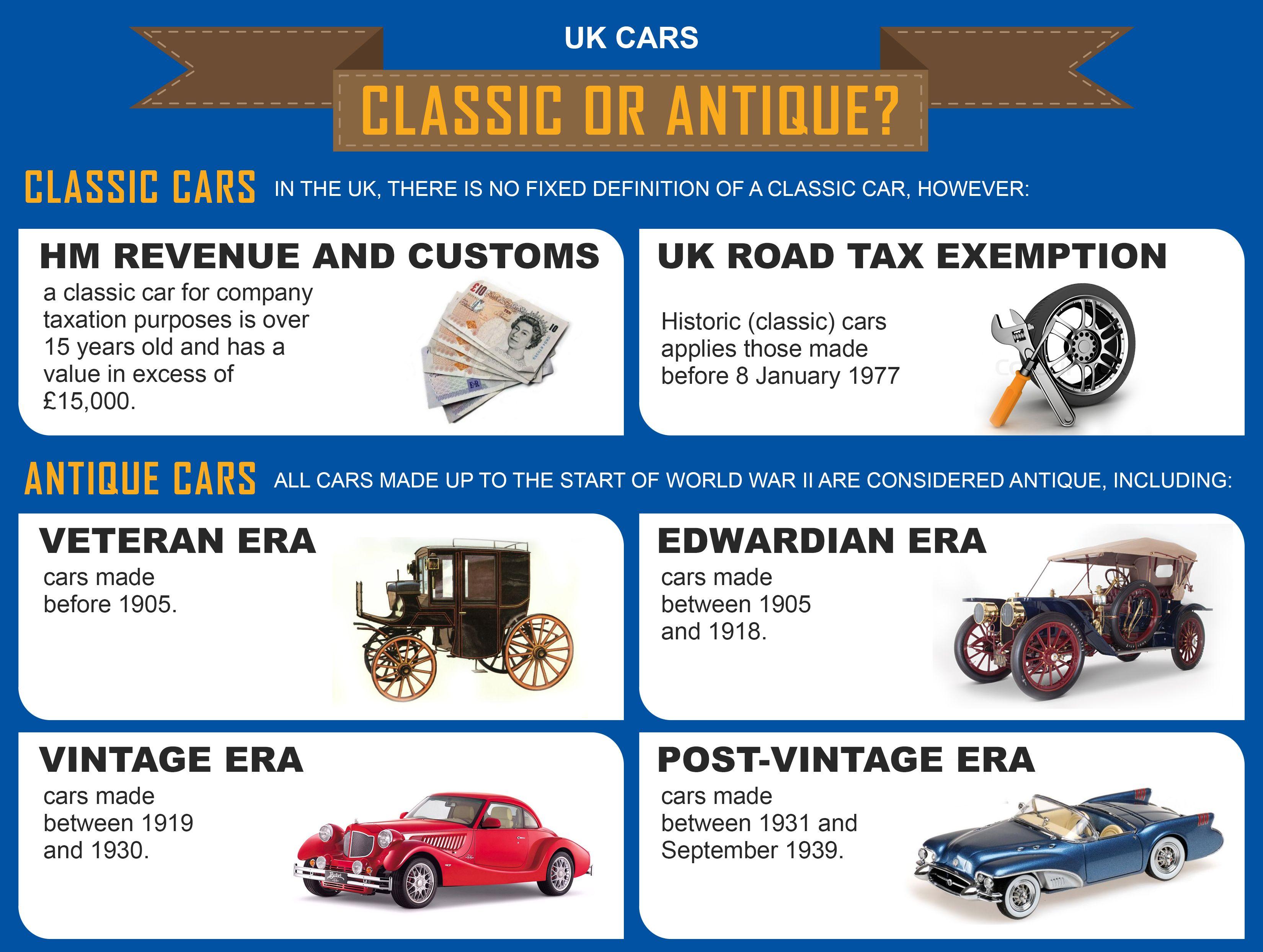 What Makes a Car \'Classic\'? - Brian Barso