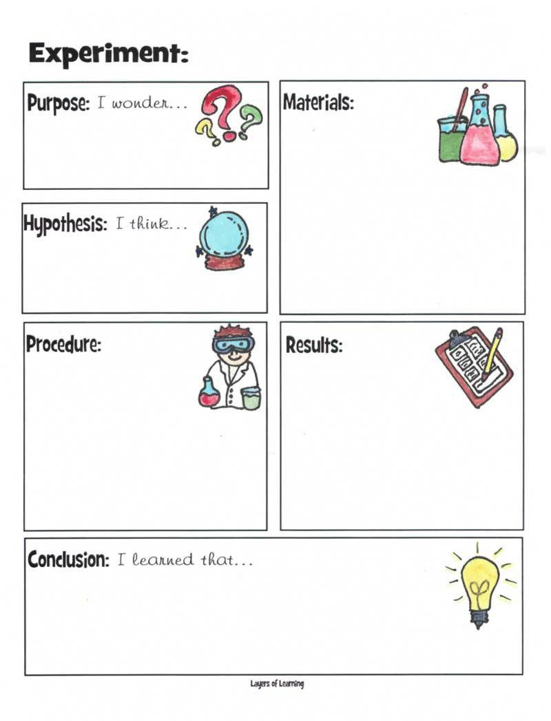 A Simple Introduction To The Scientific Method Scientific Method Elementary Scientific Method Free Scientific Method For Kids