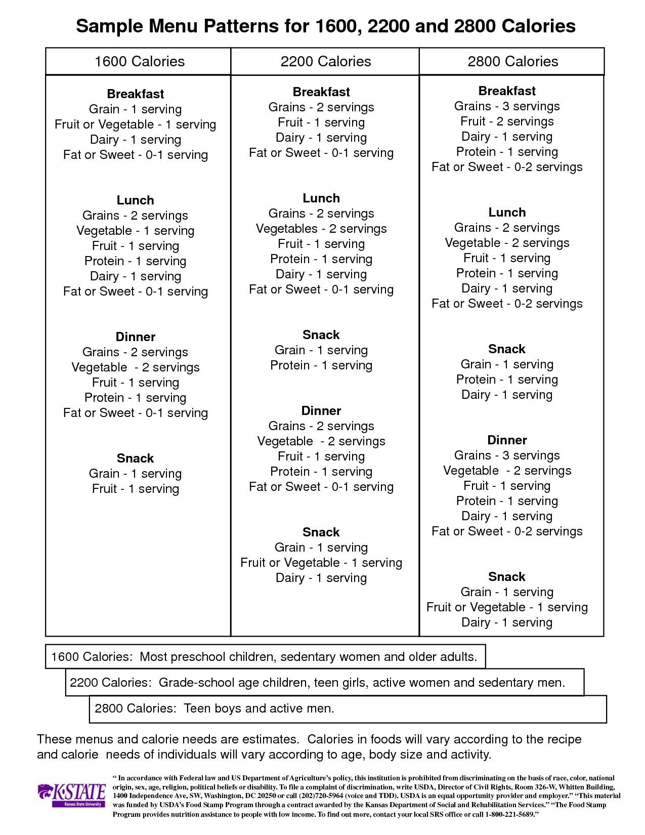 Sample Menu Patterns For And Calories