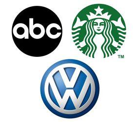 abc logo starbucks logo and volkswagen logo personal brand rh pinterest com starbucks reserve logo font starbucks logo font free