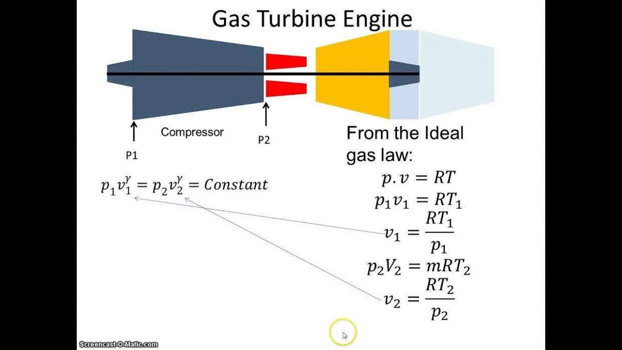Jet Engine Pressure Diagram
