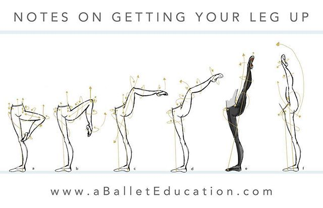 How To Break In Pointe Shoes | Ballet for Adults