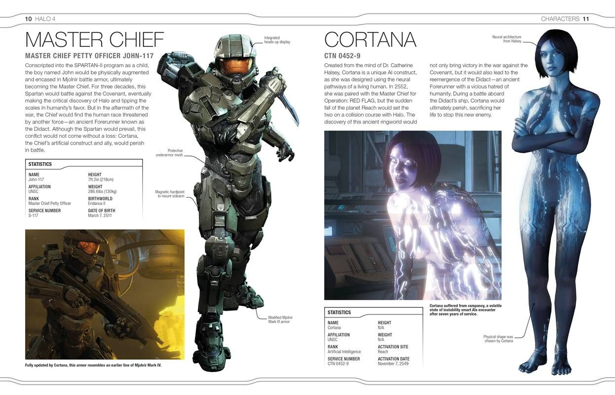 Halo 4: The Essential Visual Guide | Games/game stuff | Cortana halo