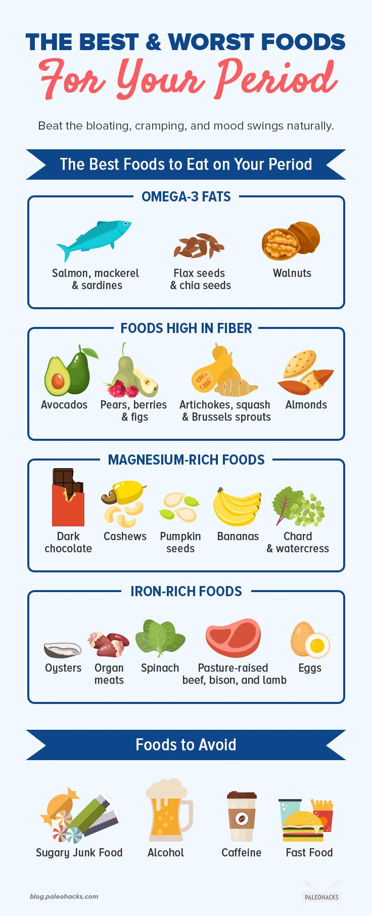 The Best and Worst Foods for Your Period Diet, nutrition