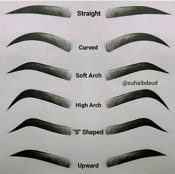 Photo of How to shape perfect brows – permanent brows – microblading & powder ombre #makeupproduct – makeup products