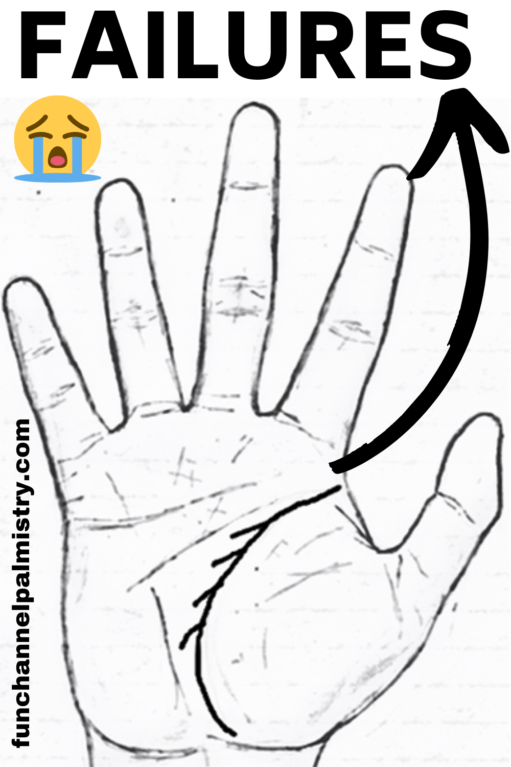 Constant Failures And Disappointments In Your Life Palmistry Palmistry Life Jyotish Astrology See more ideas about jyotish, vastu shastra, vedic mantras. constant failures and disappointments