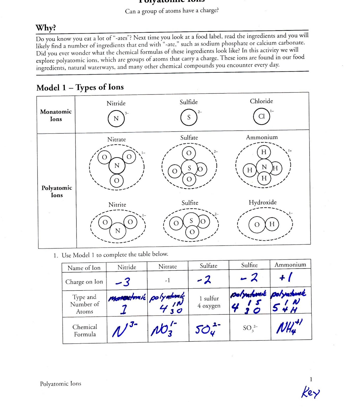 Chemistry Compounds Worksheet