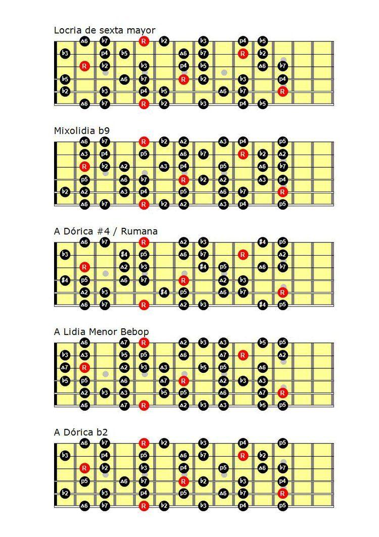 Ejercicios De Digitacion Para Guitarra Electrica Pdf