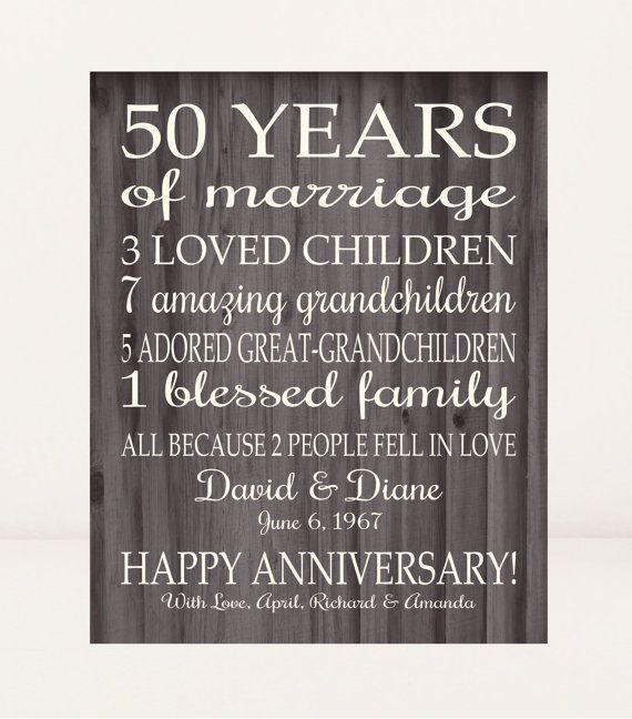 All Because Two People Fell In Love Sign 50th Anniversary Gift for Parents 50th Wedding Anniversary Personalized Art Print or Canvas