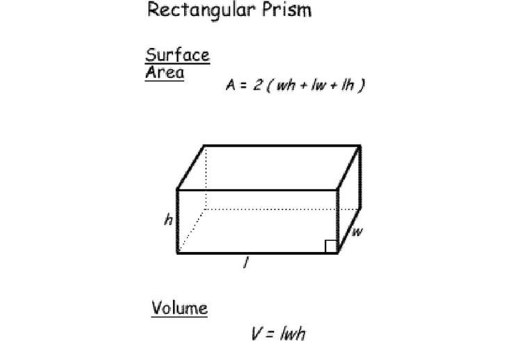 Calculating Surface Area And Volume Formulas For Geometric Shapes Rectangular Prism Surface Area Teacher Planning