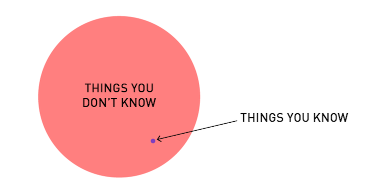 Funny, honest graphs about a designer's life - 8