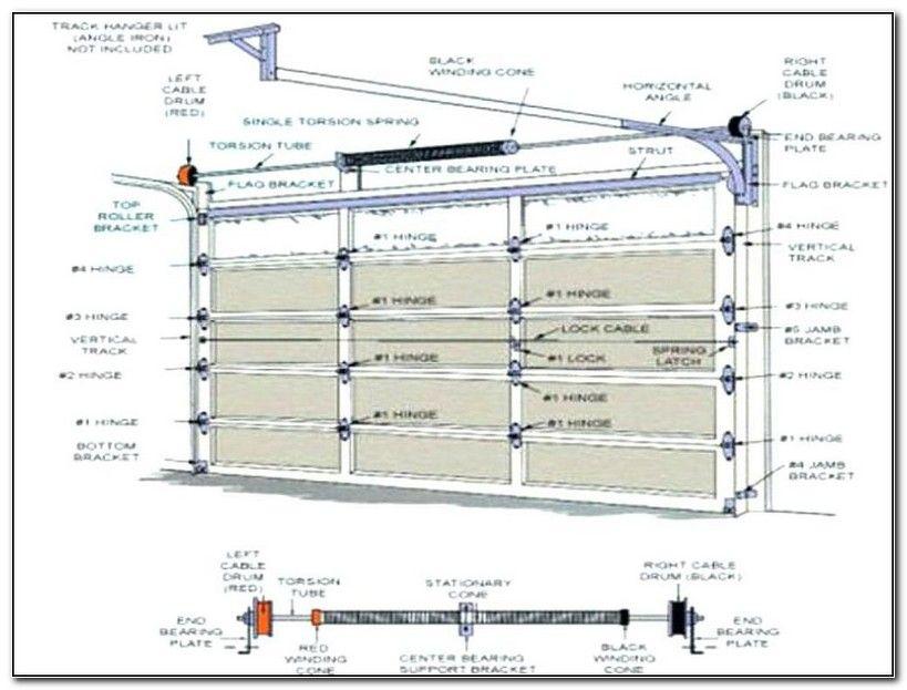 What Is The Standard Size Of A Garage Door Opening Garage Door Parts Sectional Garage Doors Automatic Garage Door