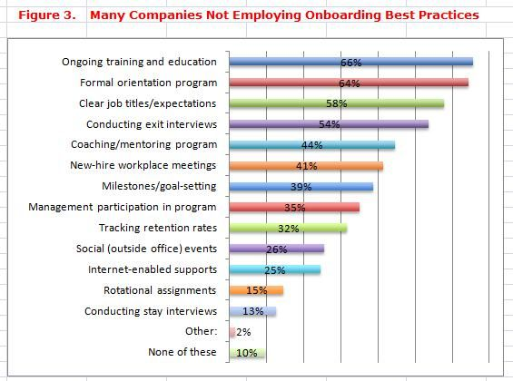 Allied  Surveys  Offers  Onboarding