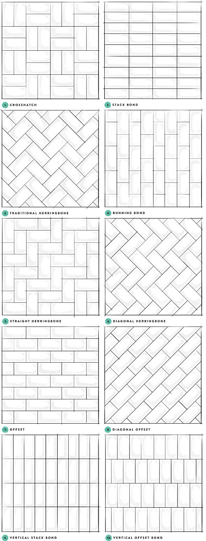 Subway Tile Pattern Layout