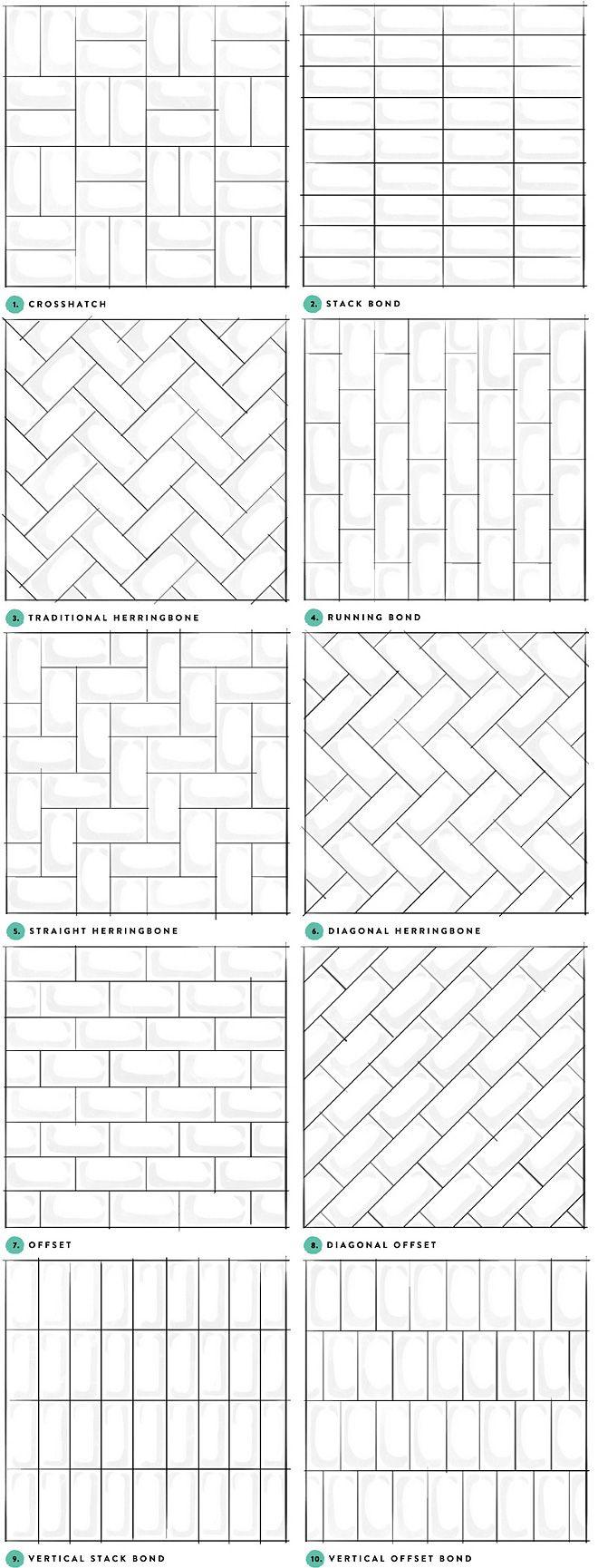 Image Result For Bathroom Design Tile Showers Ideas