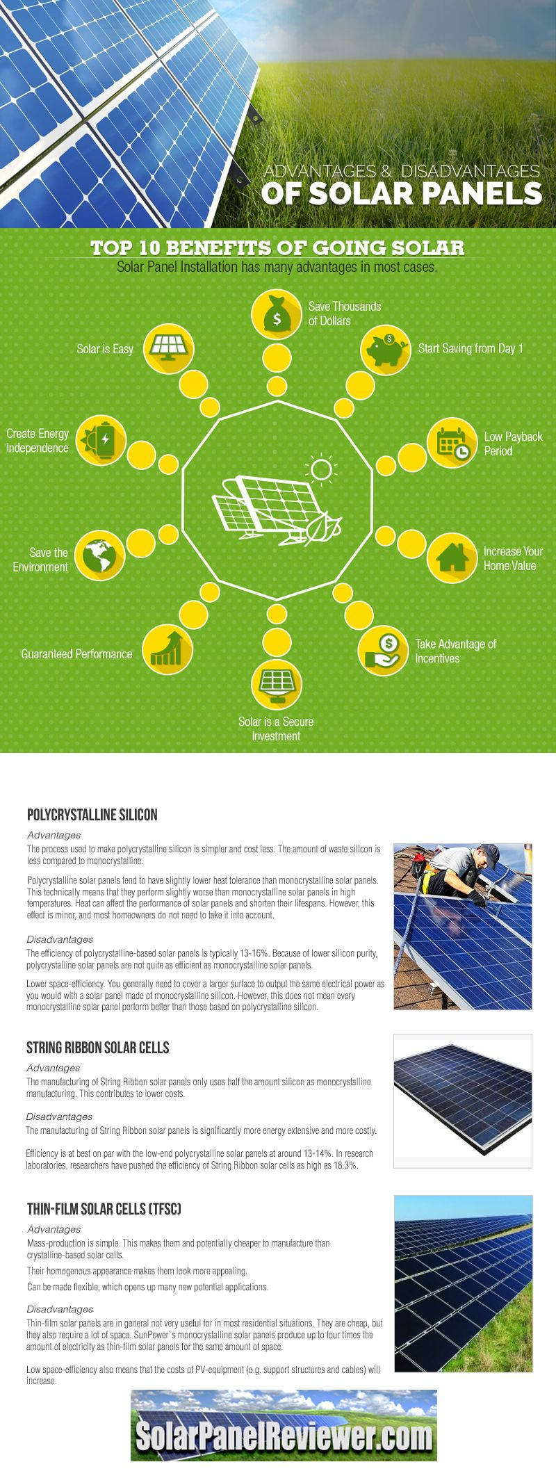 Top Benefits Of Solar Panels To Generate Solar Power Solar Solar Power Energy Solar Installation