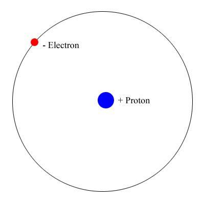 Hydrogen Atom Diagram Hydrogen Atom Nerdy Stuff Pinterest