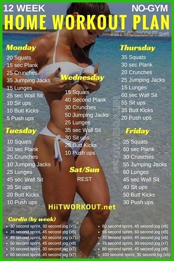 Ob Sie abnehmen, Muskeln aufbauen oder sich fit machen möchten, erfahren Sie hier #Abnehmen #aufbaue...