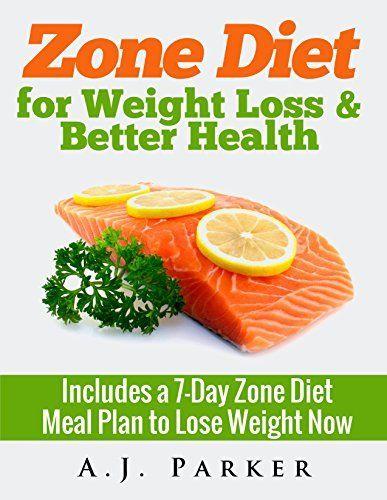 Weight loss success blogs