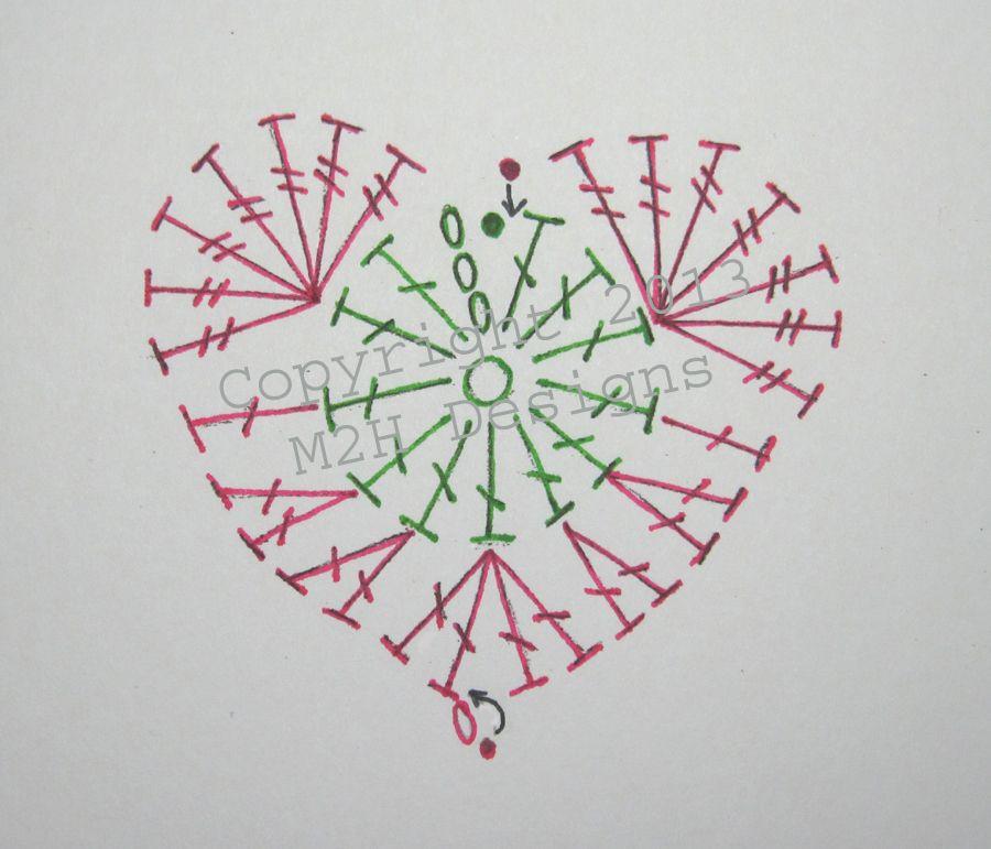 Corazón | grannys | Pinterest | Ganchillo, Tejido y Patrones